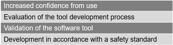 ISO 26262 Confidence in the use of software tools